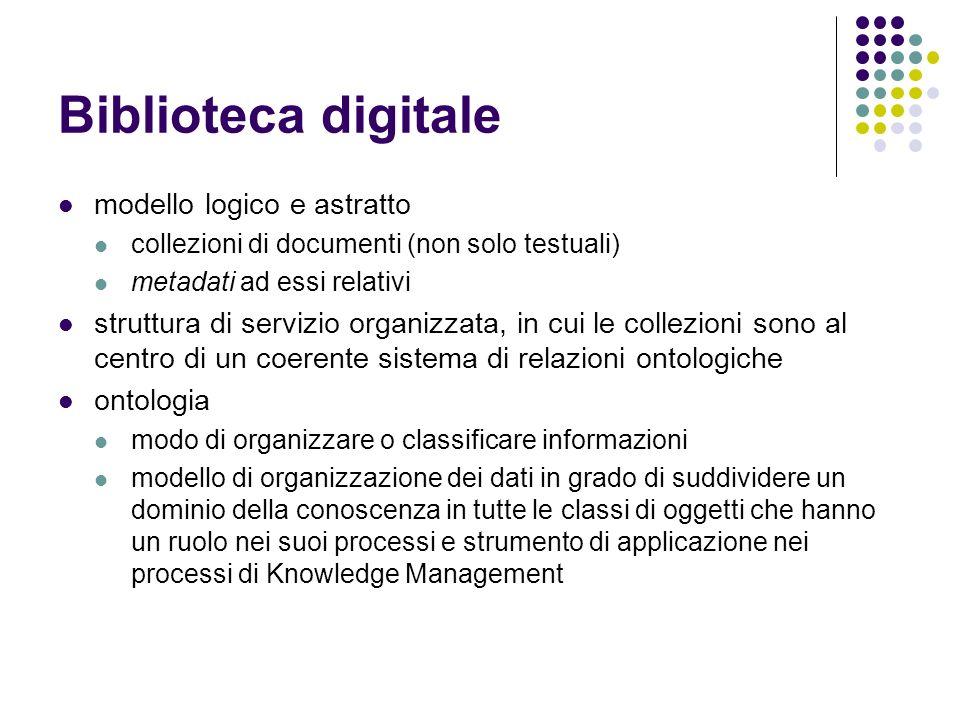 Biblioteca digitale modello logico e astratto collezioni di documenti (non solo testuali) metadati ad essi relativi struttura di servizio organizzata,