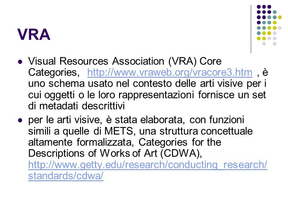 VRA Visual Resources Association (VRA) Core Categories, http://www.vraweb.org/vracore3.htm, è uno schema usato nel contesto delle arti visive per i cu
