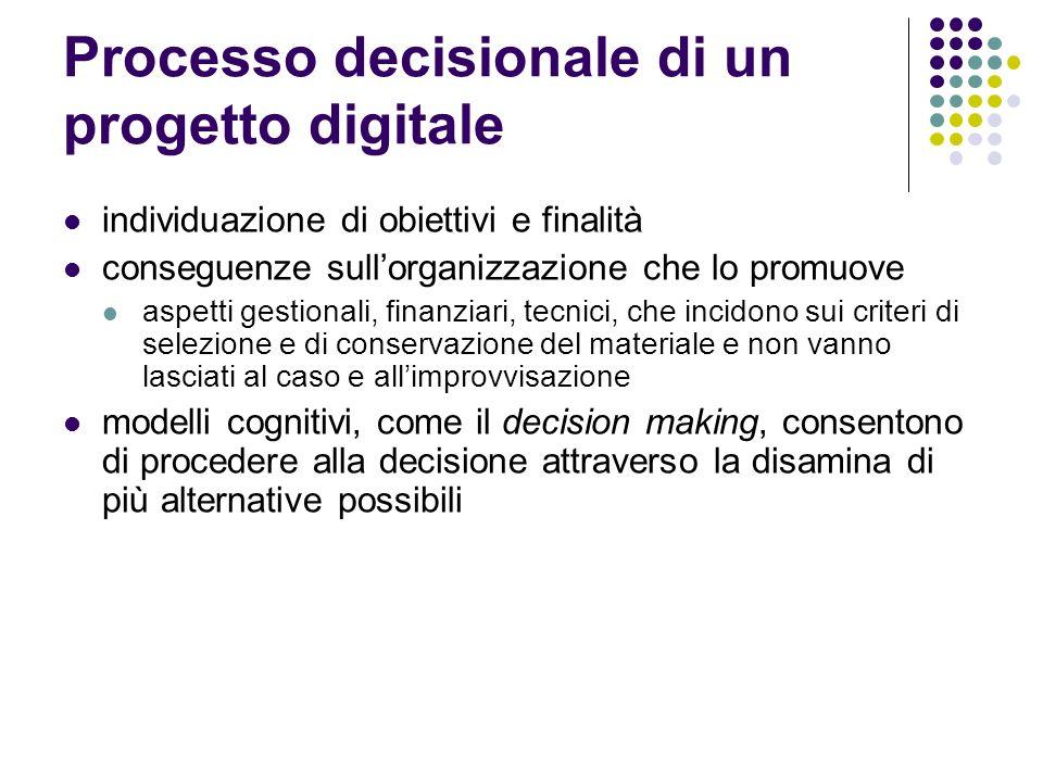 Processo decisionale di un progetto digitale individuazione di obiettivi e finalità conseguenze sullorganizzazione che lo promuove aspetti gestionali,