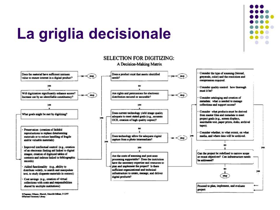 La griglia decisionale