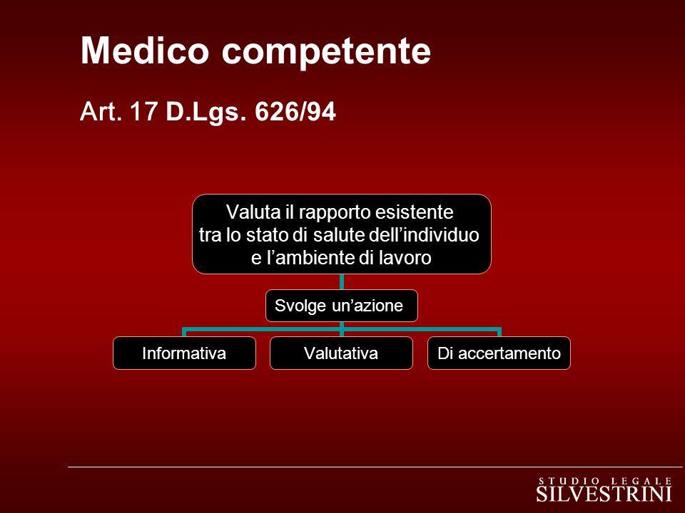 Medico competente Art. 17 D.Lgs. 626/94 Valuta il rapporto esistente tra lo stato di salute dellindividuo e lambiente di lavoro Svolge unazione Inform