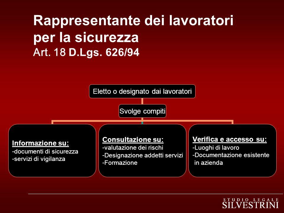 Rappresentante dei lavoratori per la sicurezza Art. 18 D.Lgs. 626/94 Eletto o designato dai lavoratori Svolge compiti Informazione su: -documenti di s