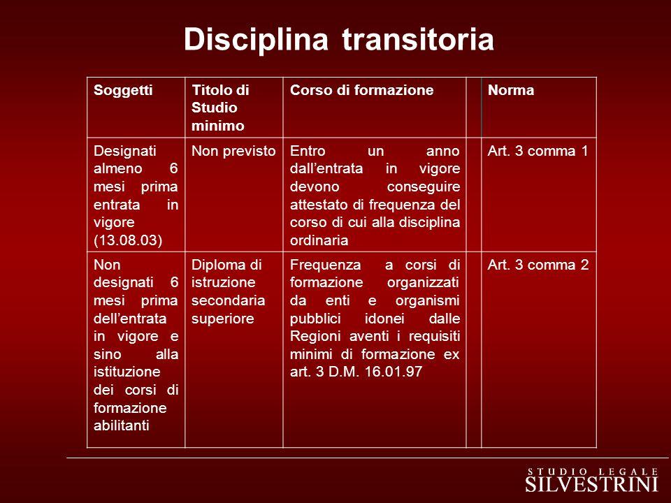 Disciplina transitoria SoggettiTitolo di Studio minimo Corso di formazioneNorma Designati almeno 6 mesi prima entrata in vigore (13.08.03) Non previst