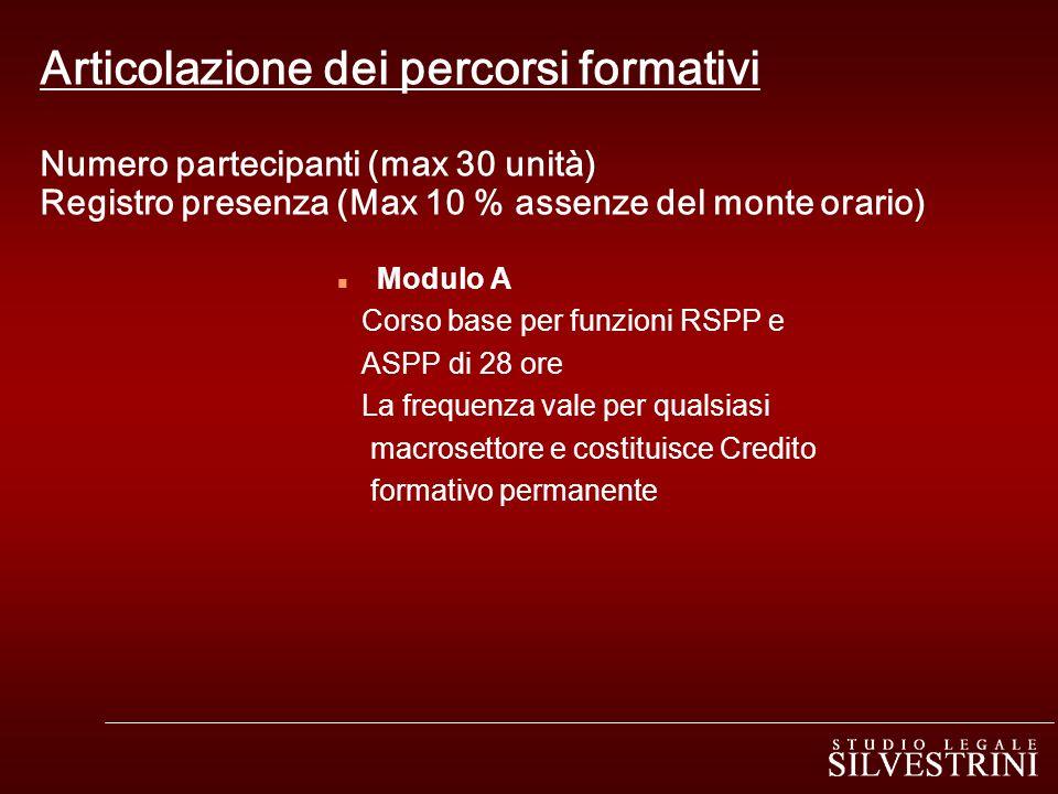 Articolazione dei percorsi formativi Numero partecipanti (max 30 unità) Registro presenza (Max 10 % assenze del monte orario) n Modulo A Corso base pe
