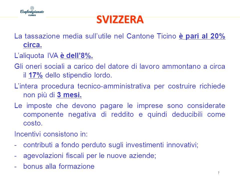 7 SVIZZERA La tassazione media sullutile nel Cantone Ticino è pari al 20% circa. Laliquota IVA è dell8%. Gli oneri sociali a carico del datore di lavo