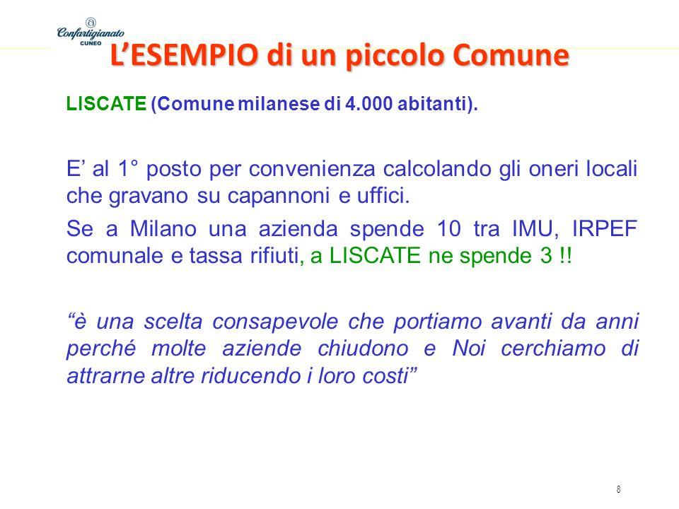 8 LESEMPIO di un piccolo Comune LISCATE (Comune milanese di 4.000 abitanti). E al 1° posto per convenienza calcolando gli oneri locali che gravano su
