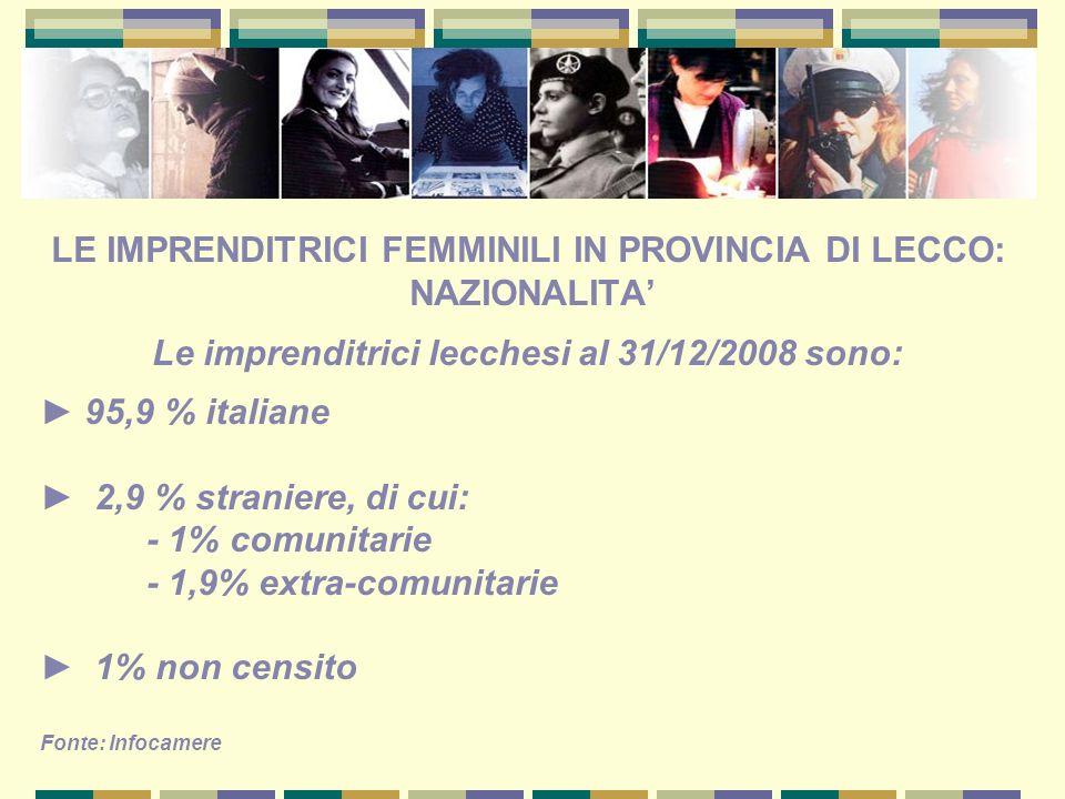LE IMPRENDITRICI FEMMINILI IN PROVINCIA DI LECCO: NAZIONALITA Le imprenditrici lecchesi al 31/12/2008 sono: 95,9 % italiane 2,9 % straniere, di cui: - 1% comunitarie - 1,9% extra-comunitarie 1% non censito Fonte: Infocamere