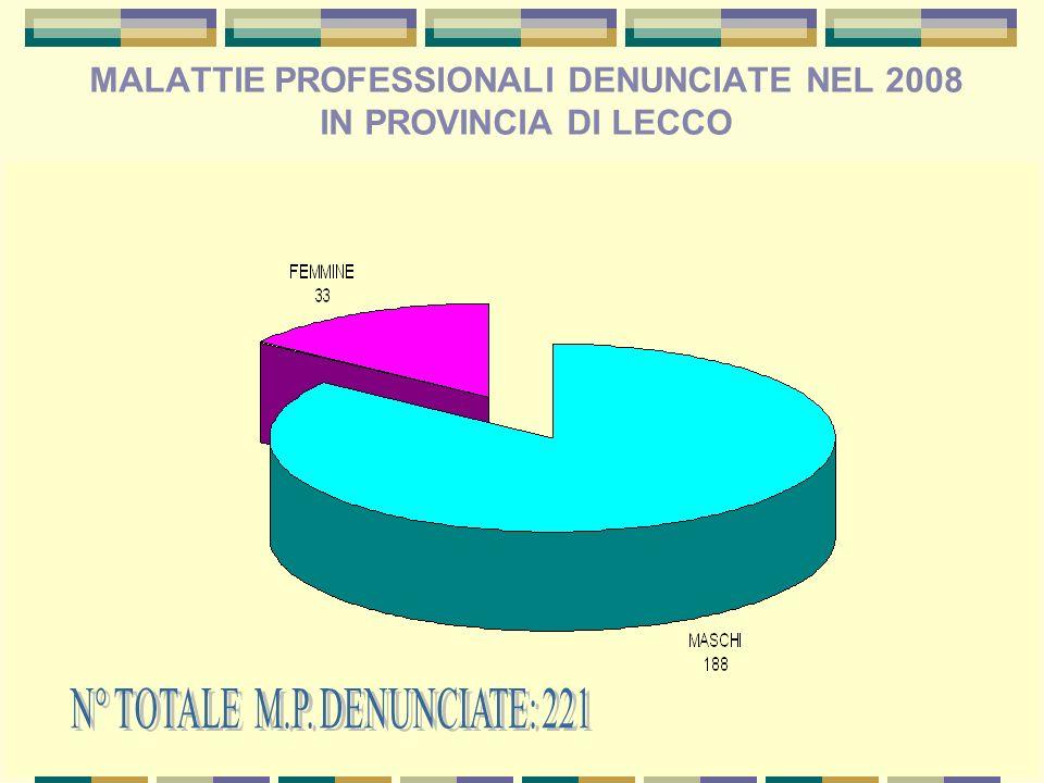 MALATTIE PROFESSIONALI DENUNCIATE NEL 2008 IN PROVINCIA DI LECCO