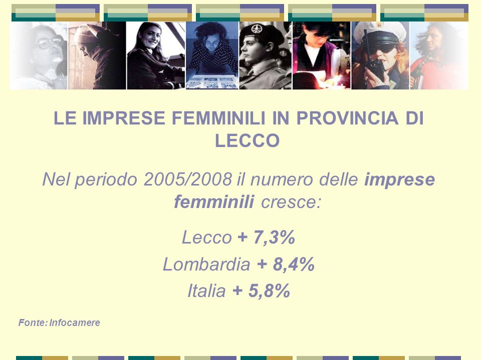 LE IMPRESE FEMMINILI IN PROVINCIA DI LECCO Nel periodo 2005/2008 il numero delle imprese femminili cresce: Lecco + 7,3% Lombardia + 8,4% Italia + 5,8% Fonte: Infocamere