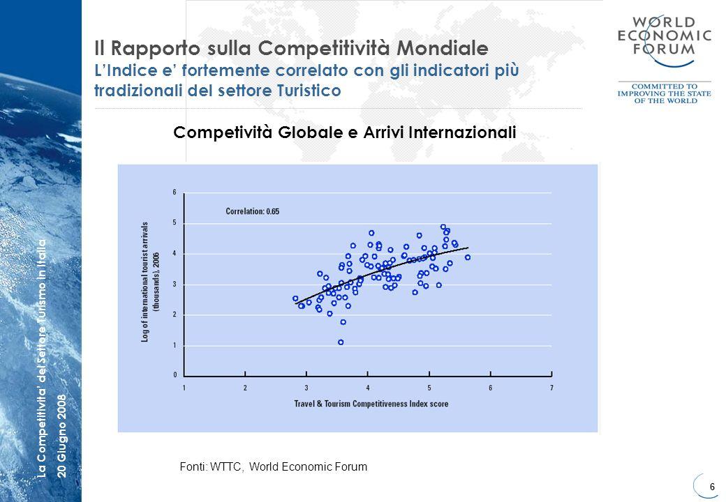 6 La Competitivita del Settore Turismo in Italia20 Giugno 2008 Il Rapporto sulla Competitività Mondiale LIndice e fortemente correlato con gli indicat