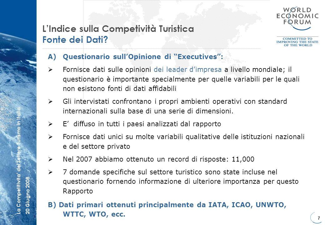 7 La Competitivita del Settore Turismo in Italia20 Giugno 2008 A)Questionario sullOpinione di Executives: Fornisce dati sulle opinioni dei leader dimp