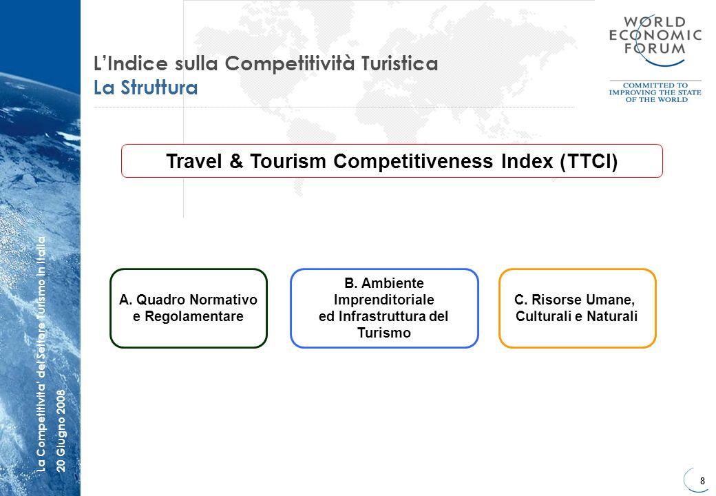 8 La Competitivita del Settore Turismo in Italia20 Giugno 2008 LIndice sulla Competitività Turistica La Struttura Travel & Tourism Competitiveness Ind
