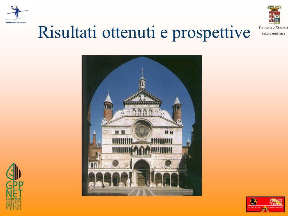 Provincia di Cremona Settore Ambiente Risultati ottenuti e prospettive