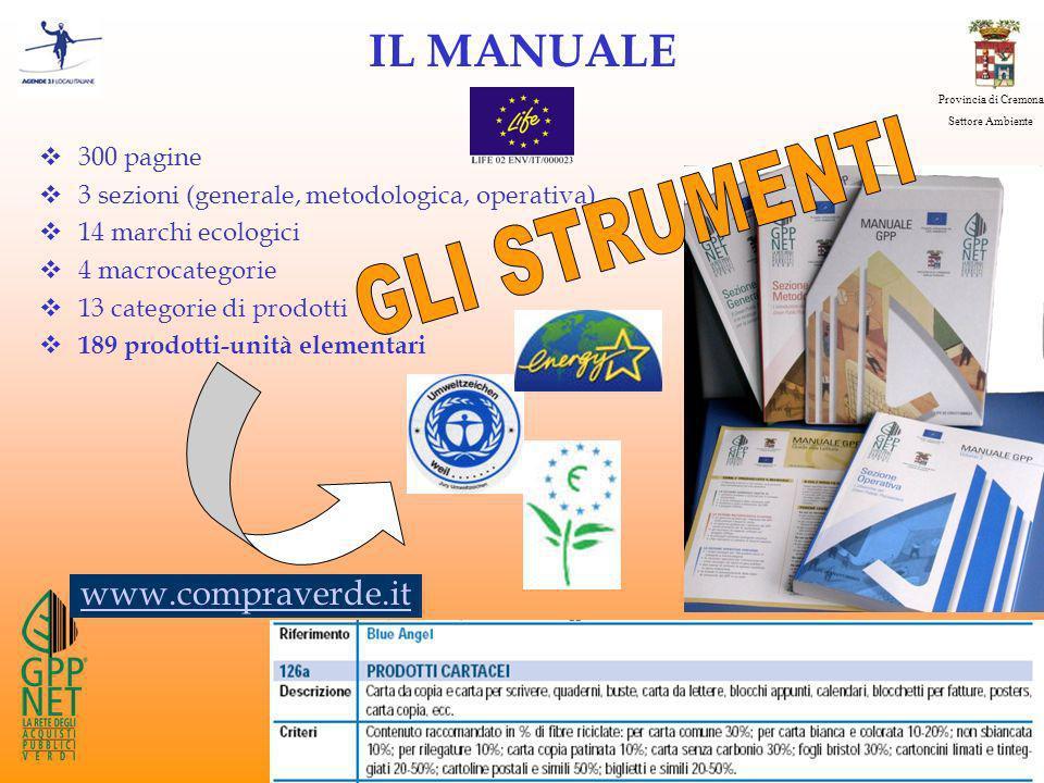 Provincia di Cremona Settore Ambiente 300 pagine 3 sezioni (generale, metodologica, operativa) 14 marchi ecologici 4 macrocategorie 13 categorie di prodotti 189 prodotti-unità elementari IL MANUALE www.compraverde.it