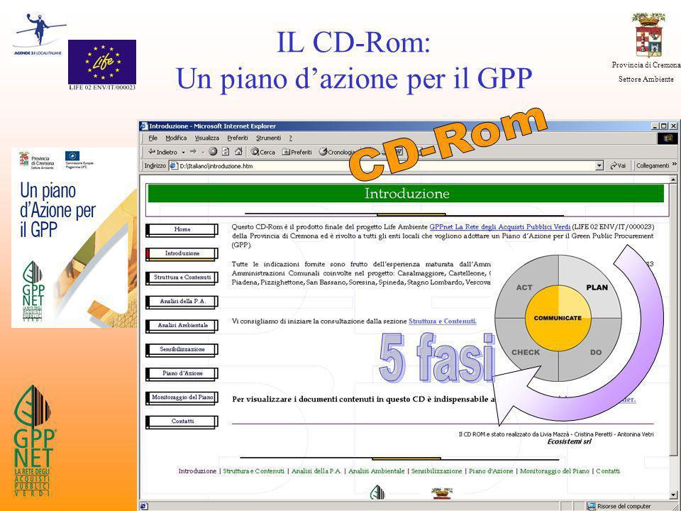 Provincia di Cremona Settore Ambiente IL CD-Rom: Un piano dazione per il GPP