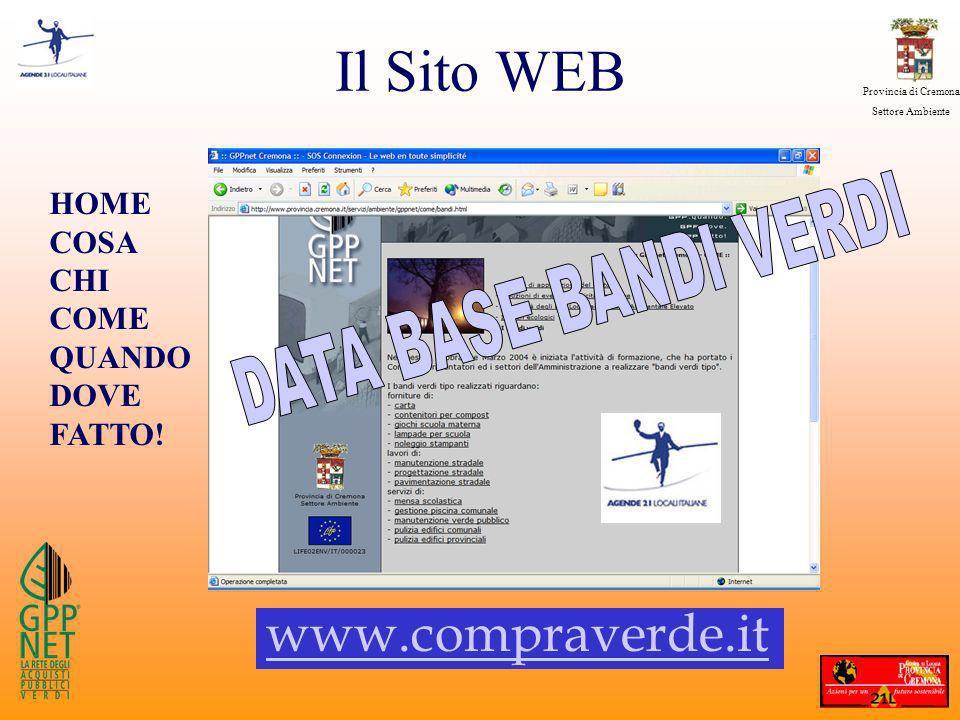 Provincia di Cremona Settore Ambiente Il Sito WEB HOME COSA CHI COME QUANDO DOVE FATTO.