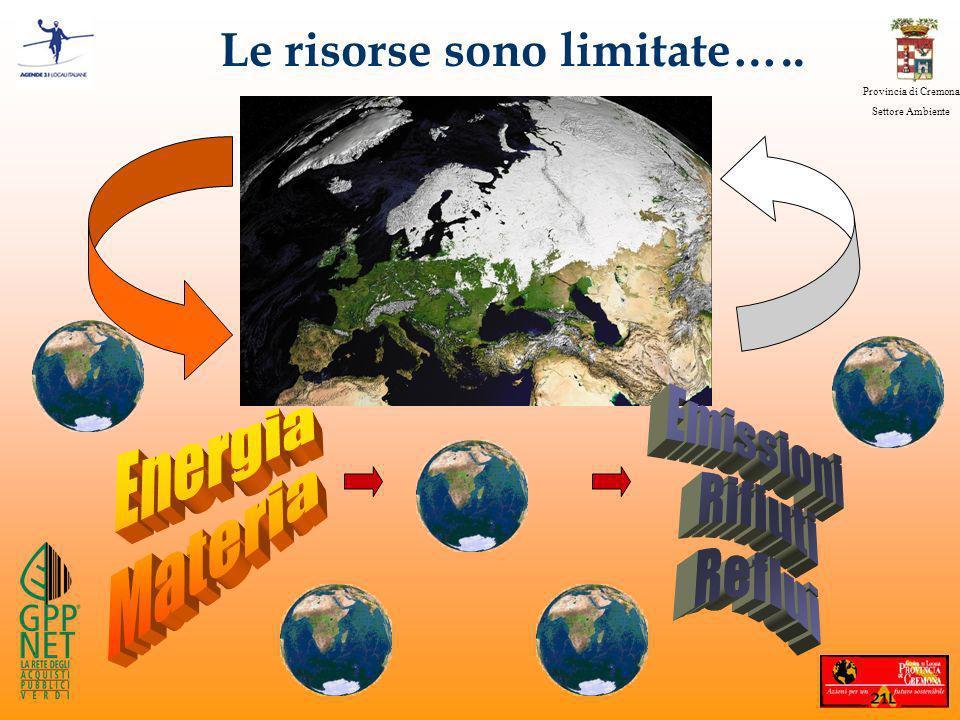 Provincia di Cremona Settore Ambiente Le risorse sono limitate…..