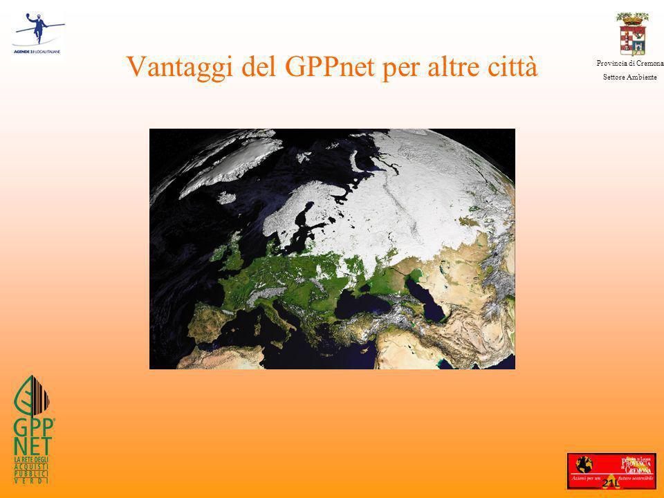 Provincia di Cremona Settore Ambiente Vantaggi del GPPnet per altre città