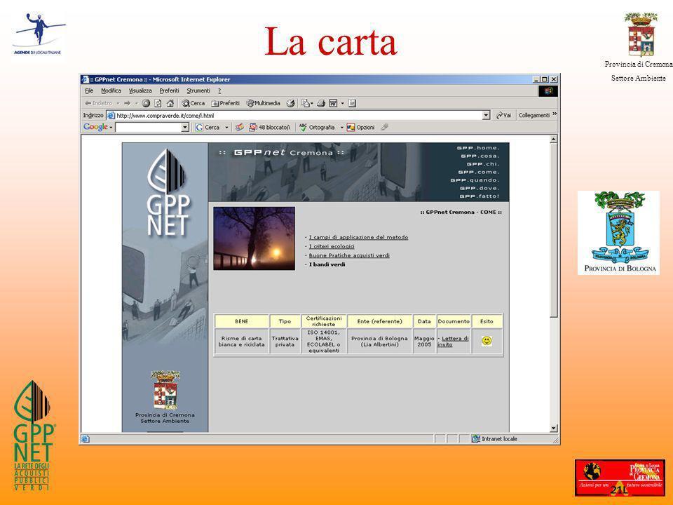 Provincia di Cremona Settore Ambiente La carta