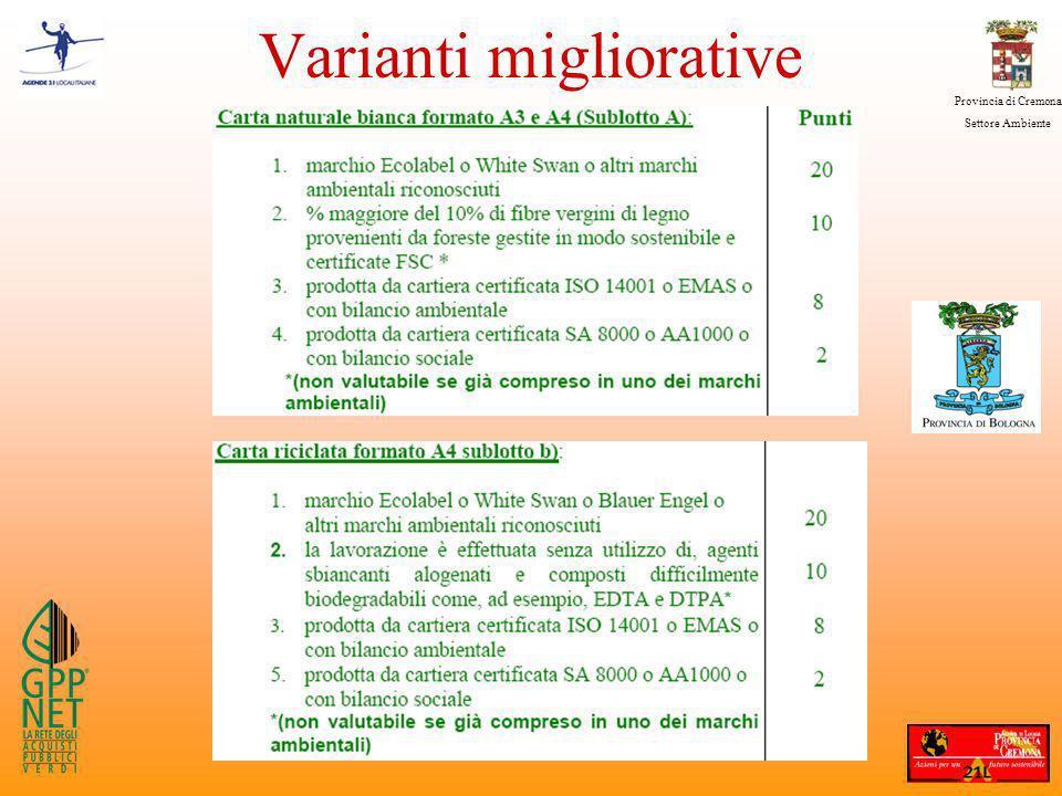 Provincia di Cremona Settore Ambiente Varianti migliorative