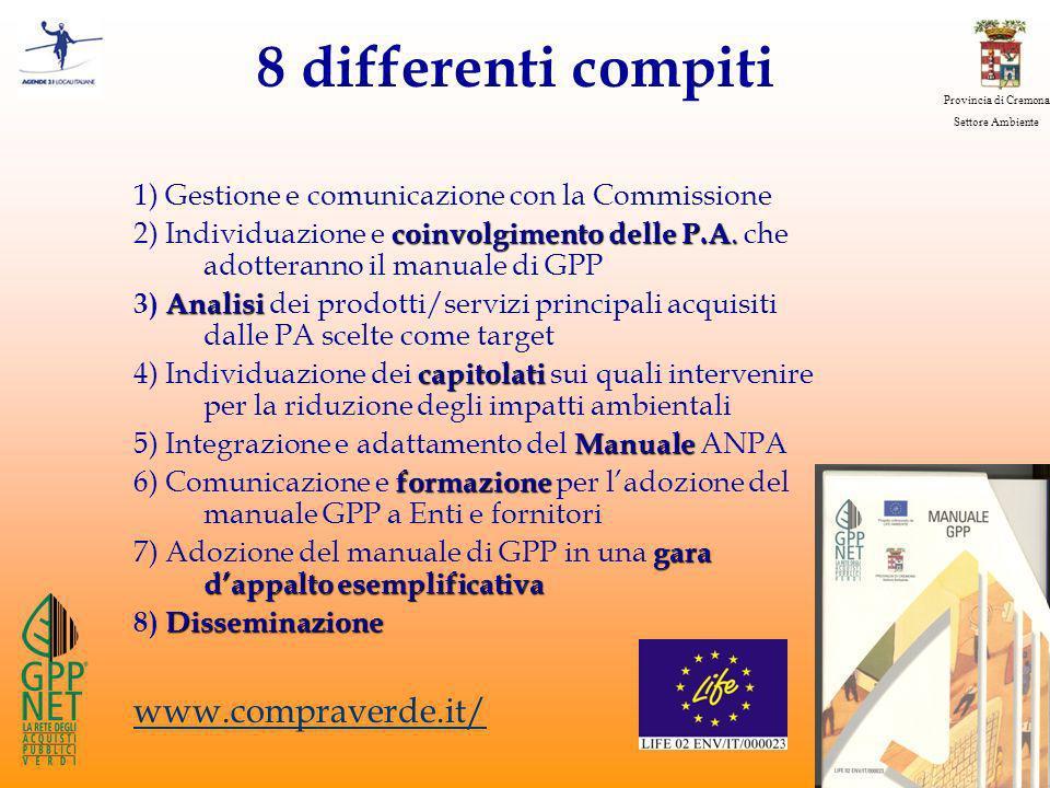 Provincia di Cremona Settore Ambiente 8 differenti compiti 1) Gestione e comunicazione con la Commissione coinvolgimento delle P.A.