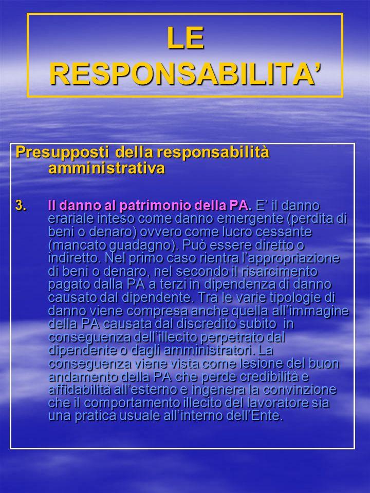 LE RESPONSABILITA Presupposti della responsabilità amministrativa 3.Il danno al patrimonio della PA.
