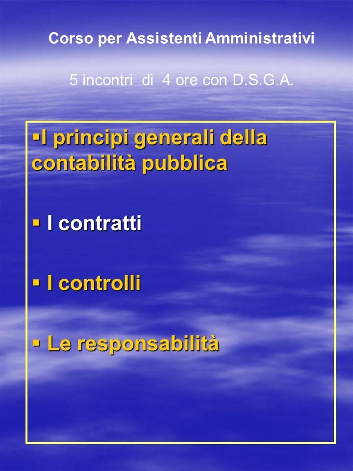 I CONTROLLI Il controllo preventivo della Corte dei Conti Natura ed effetti dellatto di controllo.