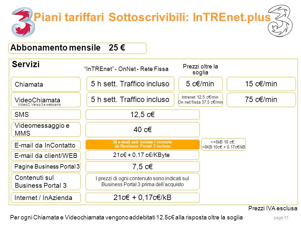 page 11 Piani tariffari Sottoscrivibili: InTREnet.plus Servizi Chiamata VideoChiamata SMS Videomessaggio e MMS E-mail da InContatto Pagine Business Po