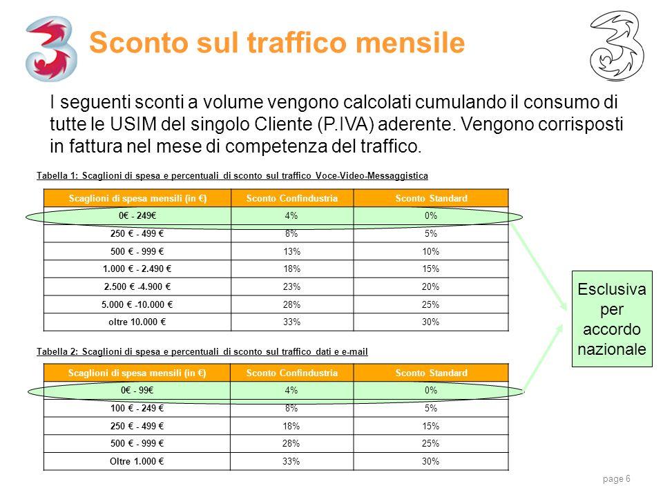 page 6 Sconto sul traffico mensile I seguenti sconti a volume vengono calcolati cumulando il consumo di tutte le USIM del singolo Cliente (P.IVA) ader