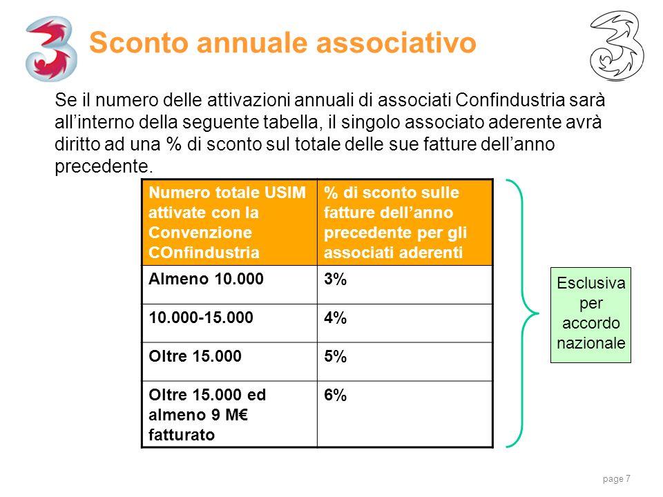 page 7 Sconto annuale associativo Se il numero delle attivazioni annuali di associati Confindustria sarà allinterno della seguente tabella, il singolo