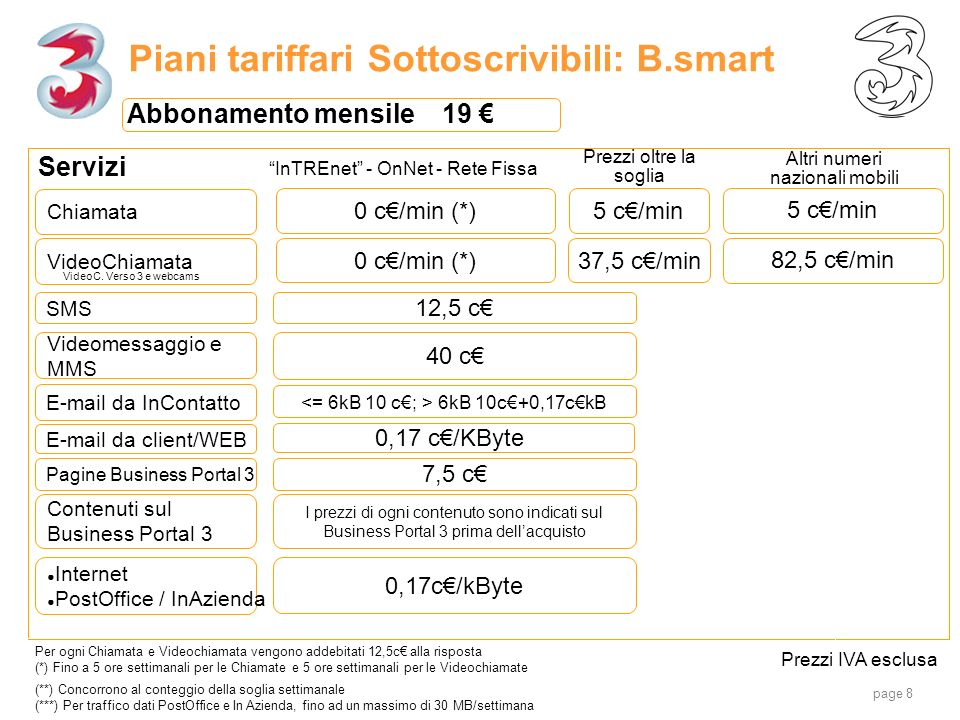 page 8 Piani tariffari Sottoscrivibili: B.smart Servizi Chiamata VideoChiamata SMS Videomessaggio e MMS E-mail da InContatto Pagine Business Portal 3