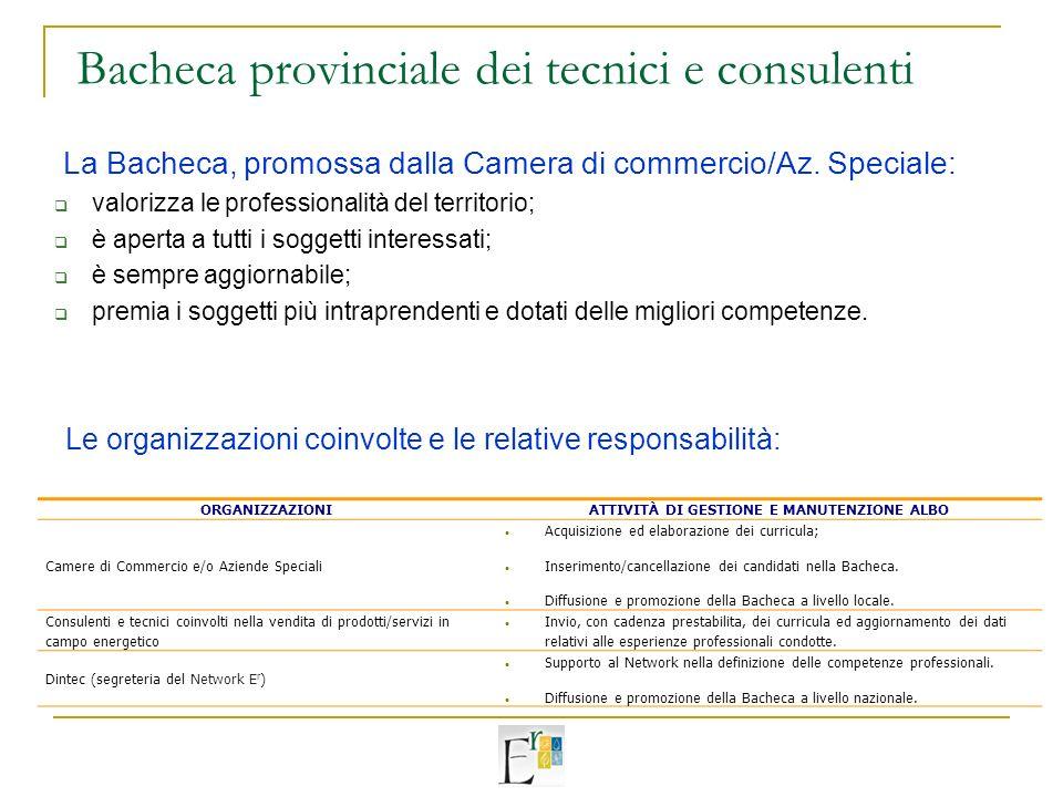 Bacheca provinciale dei tecnici e consulenti La Bacheca, promossa dalla Camera di commercio/Az.