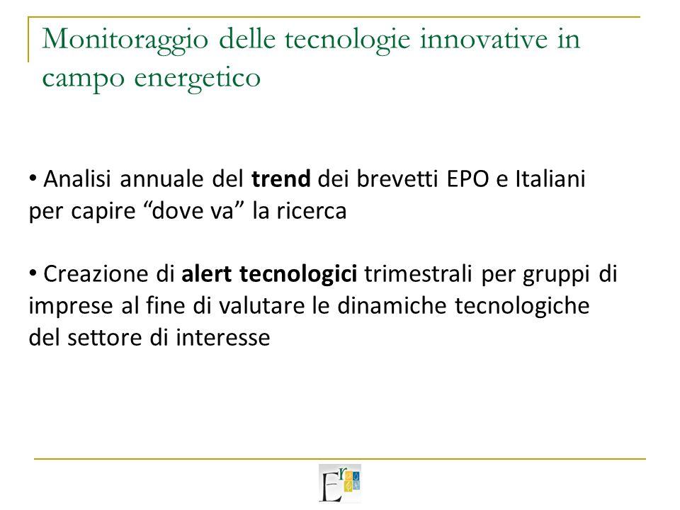 Monitoraggio delle tecnologie innovative in campo energetico Analisi annuale del trend dei brevetti EPO e Italiani per capire dove va la ricerca Creazione di alert tecnologici trimestrali per gruppi di imprese al fine di valutare le dinamiche tecnologiche del settore di interesse