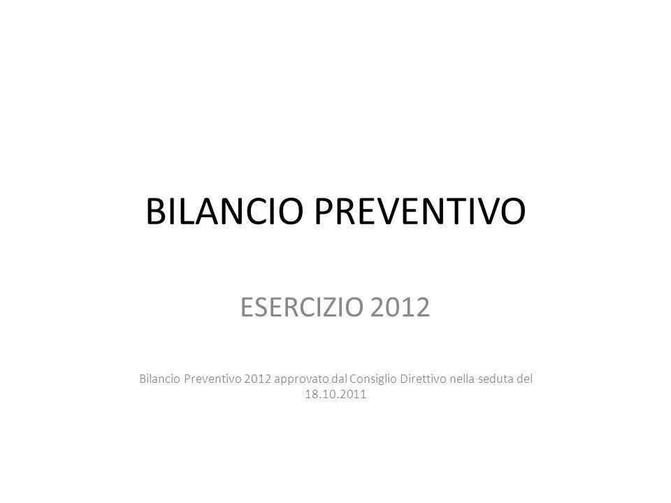 BILANCIO PREVENTIVO ESERCIZIO 2012 Bilancio Preventivo 2012 approvato dal Consiglio Direttivo nella seduta del 18.10.2011