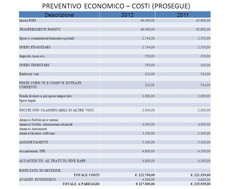 PREVENTIVO ECONOMICO – COSTI (PROSEGUE) Descrizione20122011 Quota FOFI46.400,0045.600,00. TRASFERIMENTI PASSIVI46.400,0045.600,00. Spese e commissioni