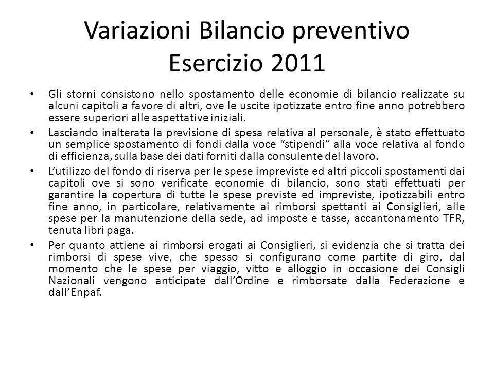 Variazioni Bilancio preventivo Esercizio 2011 Gli storni consistono nello spostamento delle economie di bilancio realizzate su alcuni capitoli a favor