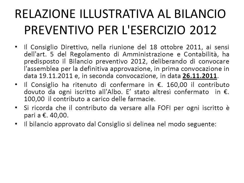 RELAZIONE ILLUSTRATIVA AL BILANCIO PREVENTIVO PER L'ESERCIZIO 2012 Il Consiglio Direttivo, nella riunione del 18 ottobre 2011, ai sensi dell'art. 5 de