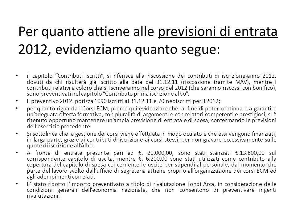 Per quanto attiene alle previsioni di entrata 2012, evidenziamo quanto segue: il capitolo Contributi iscritti, si riferisce alla riscossione dei contr