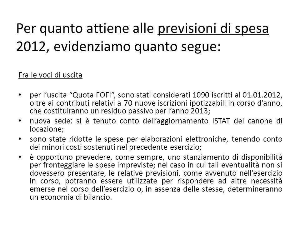 Per quanto attiene alle previsioni di spesa 2012, evidenziamo quanto segue: Fra le voci di uscita per luscita Quota FOFI, sono stati considerati 1090
