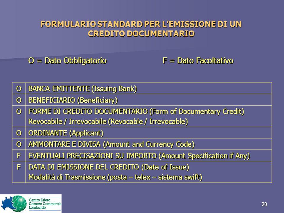 20 FORMULARIO STANDARD PER LEMISSIONE DI UN CREDITO DOCUMENTARIO O BANCA EMITTENTE (Issuing Bank) O BENEFICIARIO (Beneficiary) O FORME DI CREDITO DOCUMENTARIO (Form of Documentary Credit) Revocabile / Irrevocabile (Revocable / Irrevocable) O ORDINANTE (Applicant) O AMMONTARE E DIVISA (Amount and Currency Code) F EVENTUALI PRECISAZIONI SU IMPORTO (Amount Specification if Any) F DATA DI EMISSIONE DEL CREDITO (Date of Issue) Modalità di Trasmissione (posta – telex – sistema swift) O = Dato Obbligatorio F = Dato Facoltativo
