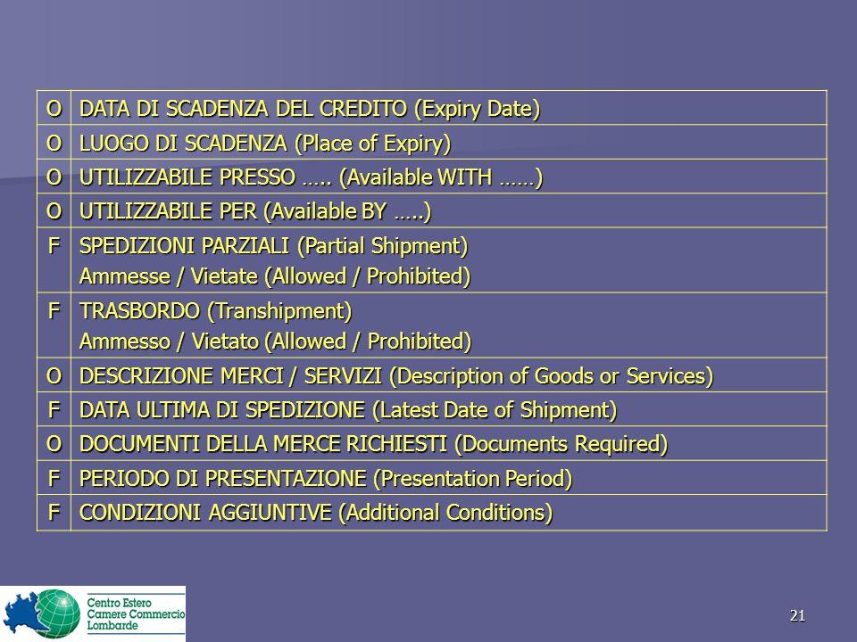 21 O DATA DI SCADENZA DEL CREDITO (Expiry Date) O LUOGO DI SCADENZA (Place of Expiry) O UTILIZZABILE PRESSO …..