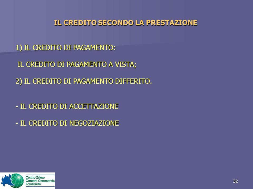 32 IL CREDITO SECONDO LA PRESTAZIONE 1) IL CREDITO DI PAGAMENTO: IL CREDITO DI PAGAMENTO A VISTA; 2) IL CREDITO DI PAGAMENTO DIFFERITO.