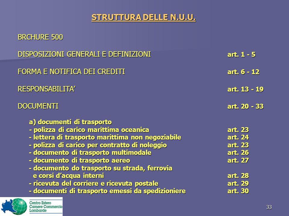 33 STRUTTURA DELLE N.U.U.BRCHURE 500 DISPOSIZIONI GENERALI E DEFINIZIONI art.
