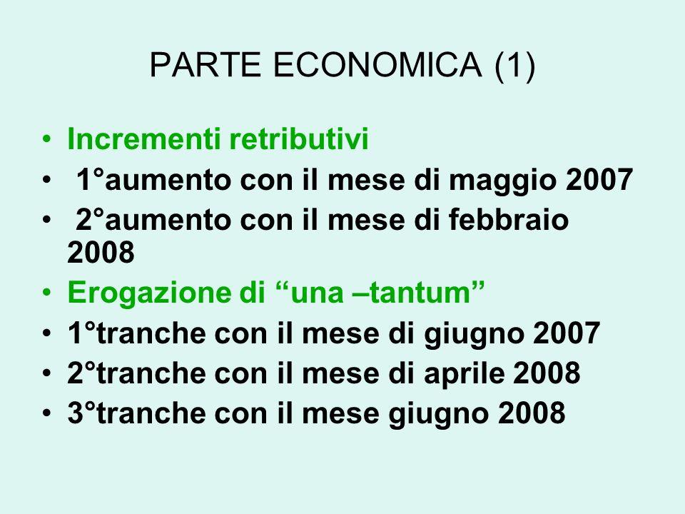 PARTE ECONOMICA (1) Incrementi retributivi 1°aumento con il mese di maggio 2007 2°aumento con il mese di febbraio 2008 Erogazione di una –tantum 1°tranche con il mese di giugno 2007 2°tranche con il mese di aprile 2008 3°tranche con il mese giugno 2008