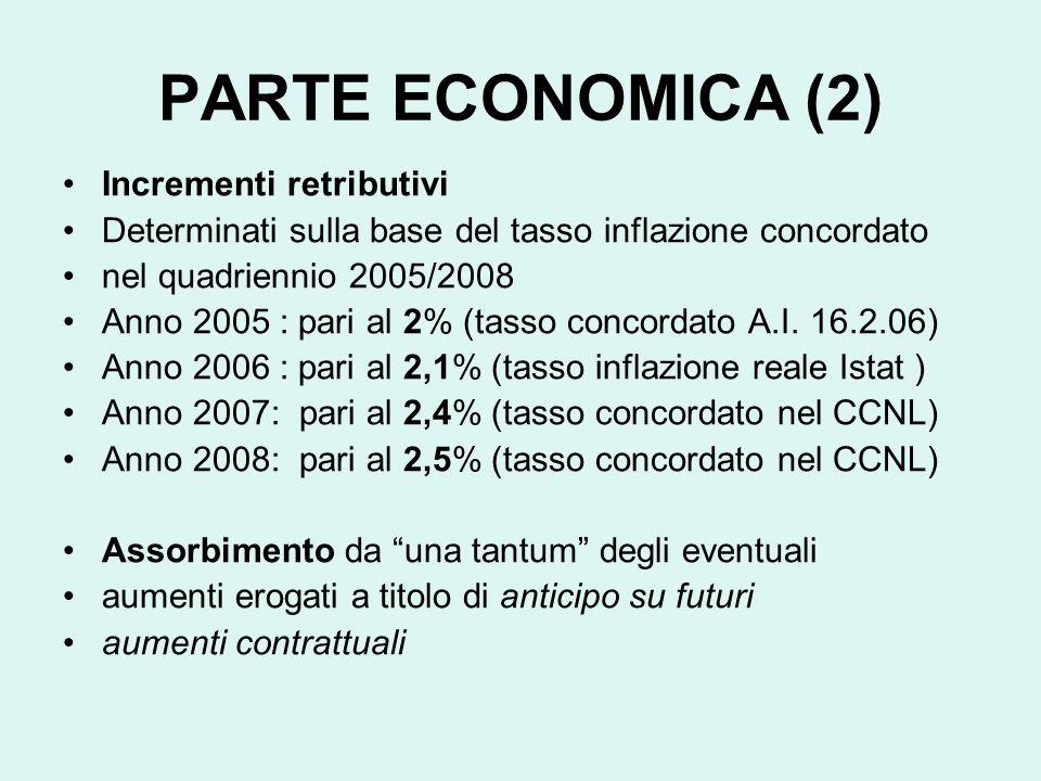 PARTE ECONOMICA (2) Incrementi retributivi Determinati sulla base del tasso inflazione concordato nel quadriennio 2005/2008 Anno 2005 : pari al 2% (tasso concordato A.I.