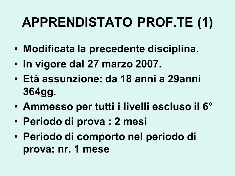 APPRENDISTATO PROF.TE (1) Modificata la precedente disciplina.