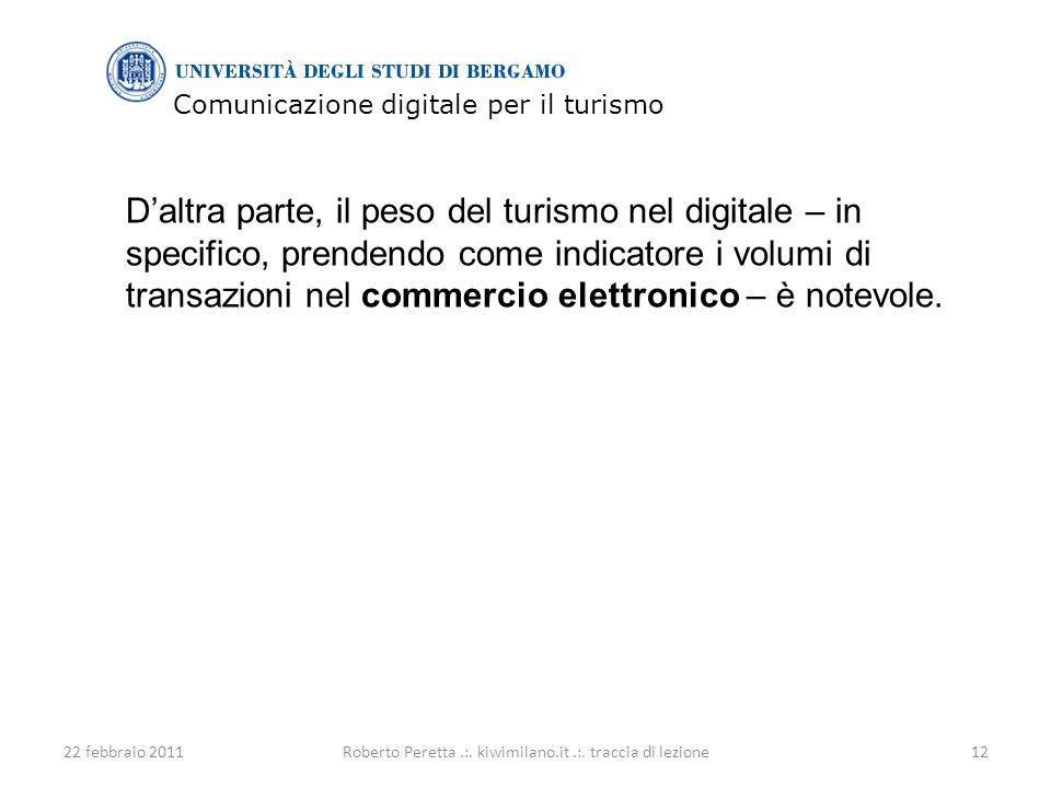 Comunicazione digitale per il turismo 22 febbraio 201112Roberto Peretta.:.