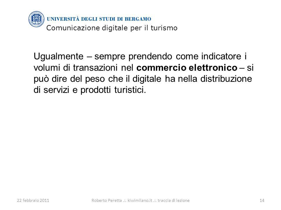Comunicazione digitale per il turismo 22 febbraio 201114Roberto Peretta.:.