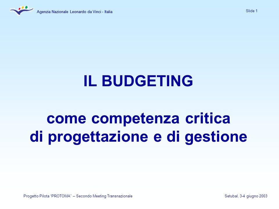 Agenzia Nazionale Leonardo da Vinci - Italia Slide 1 Agenzia Nazionale Leonardo da Vinci - Italia Progetto Pilota PROTOMA – Secondo Meeting Transnazio