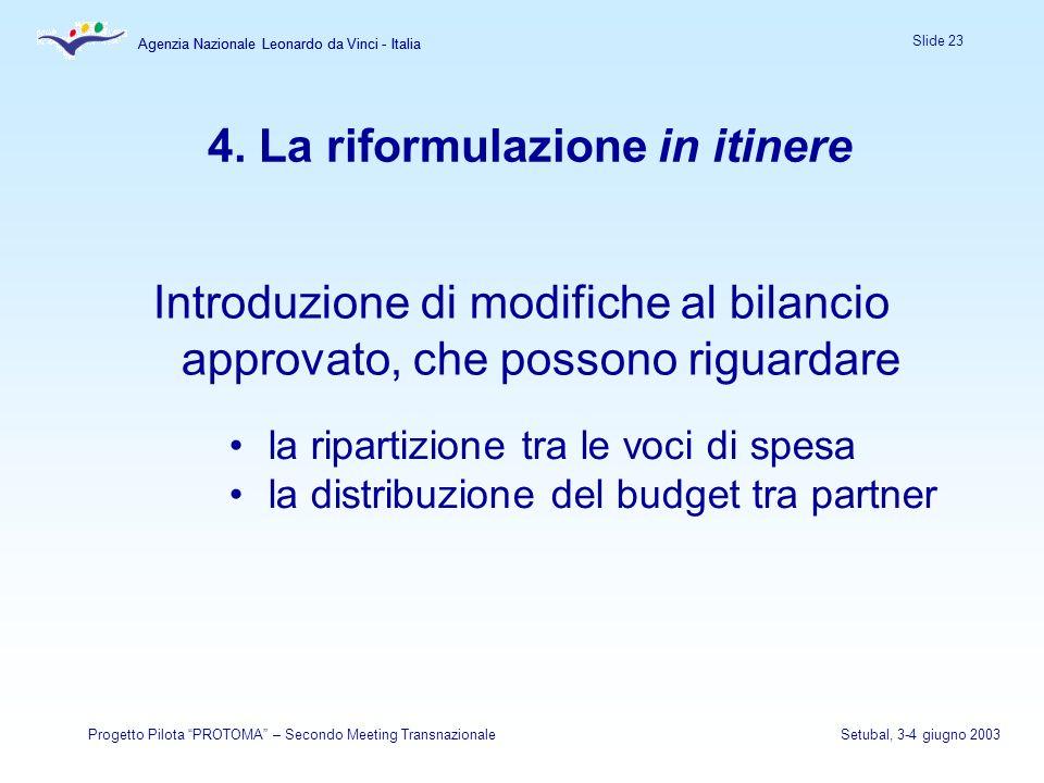 Agenzia Nazionale Leonardo da Vinci - Italia Slide 23 Agenzia Nazionale Leonardo da Vinci - Italia Progetto Pilota PROTOMA – Secondo Meeting TransnazionaleSetubal, 3-4 giugno 2003 4.
